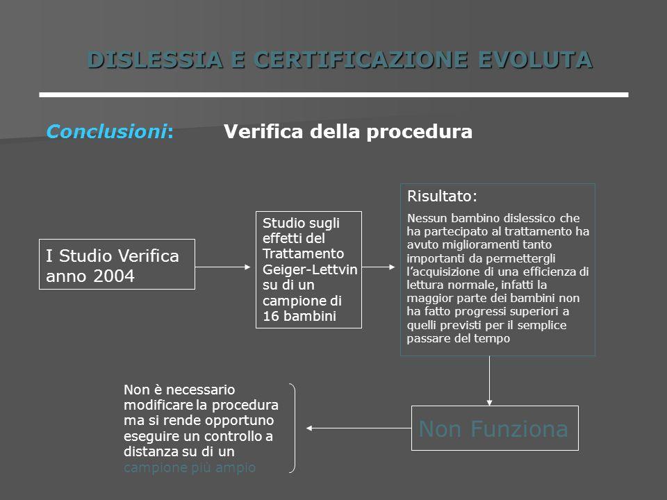 DISLESSIA E CERTIFICAZIONE EVOLUTA Conclusioni:Verifica della procedura I Studio Verifica anno 2004 Risultato: Nessun bambino dislessico che ha partec
