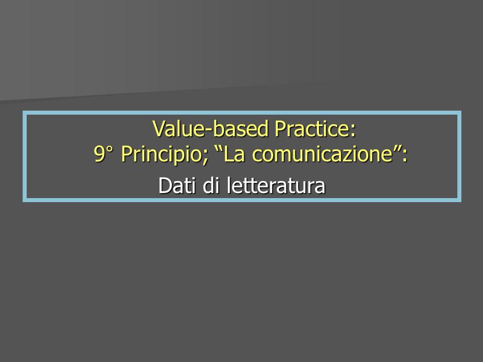 Value-based Practice: 9° Principio; La comunicazione: Value-based Practice: 9° Principio; La comunicazione: Dati di letteratura