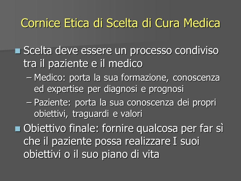 Cornice Etica di Scelta di Cura Medica Scelta deve essere un processo condiviso tra il paziente e il medico Scelta deve essere un processo condiviso t