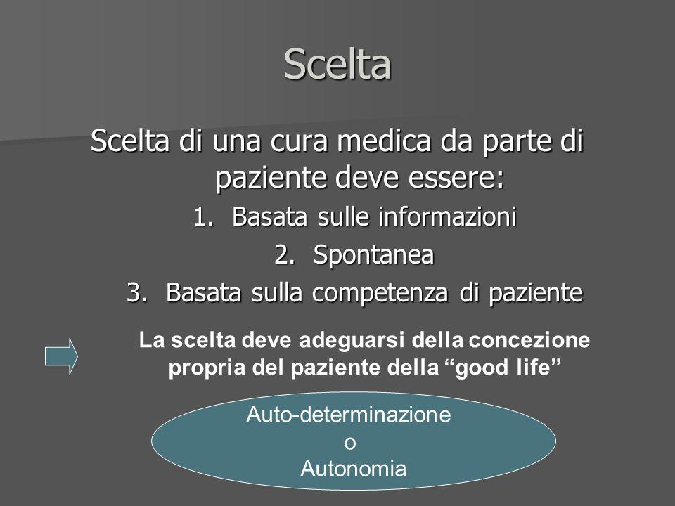 Scelta Scelta di una cura medica da parte di paziente deve essere: 1.Basata sulle informazioni 2.Spontanea 3.Basata sulla competenza di paziente La sc
