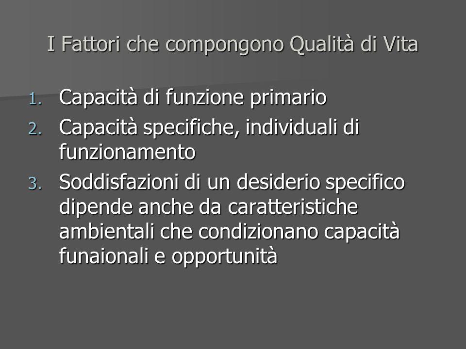 I Fattori che compongono Qualità di Vita 1. Capacità di funzione primario 2. Capacità specifiche, individuali di funzionamento 3. Soddisfazioni di un