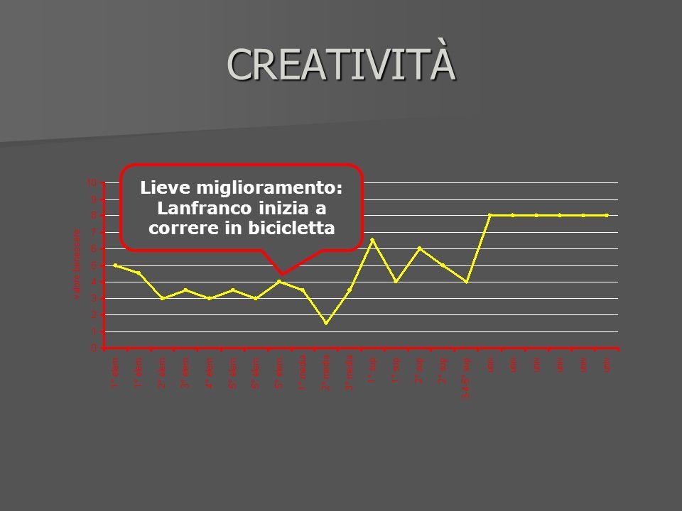 CREATIVITÀ Lieve miglioramento: Lanfranco inizia a correre in bicicletta