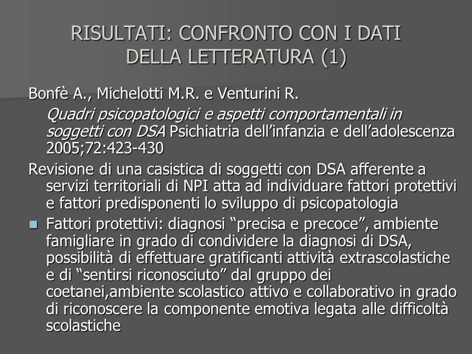 RISULTATI: CONFRONTO CON I DATI DELLA LETTERATURA (1) Bonfè A., Michelotti M.R. e Venturini R. Quadri psicopatologici e aspetti comportamentali in sog