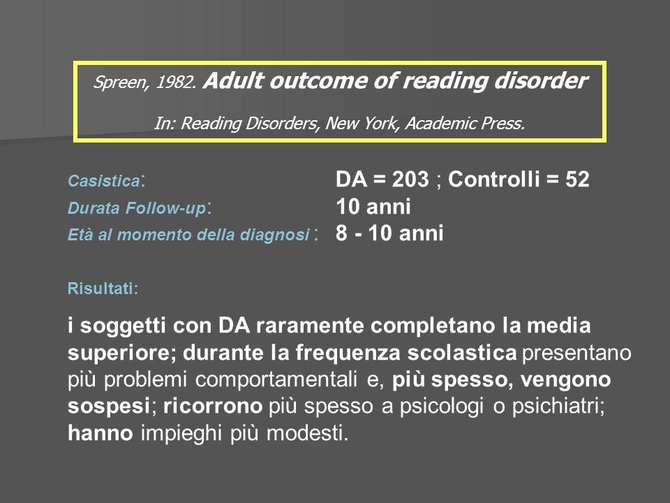 Casistica : DA = 203 ; Controlli = 52 Durata Follow-up : 10 anni Età al momento della diagnosi : 8 - 10 anni Risultati: i soggetti con DA raramente co