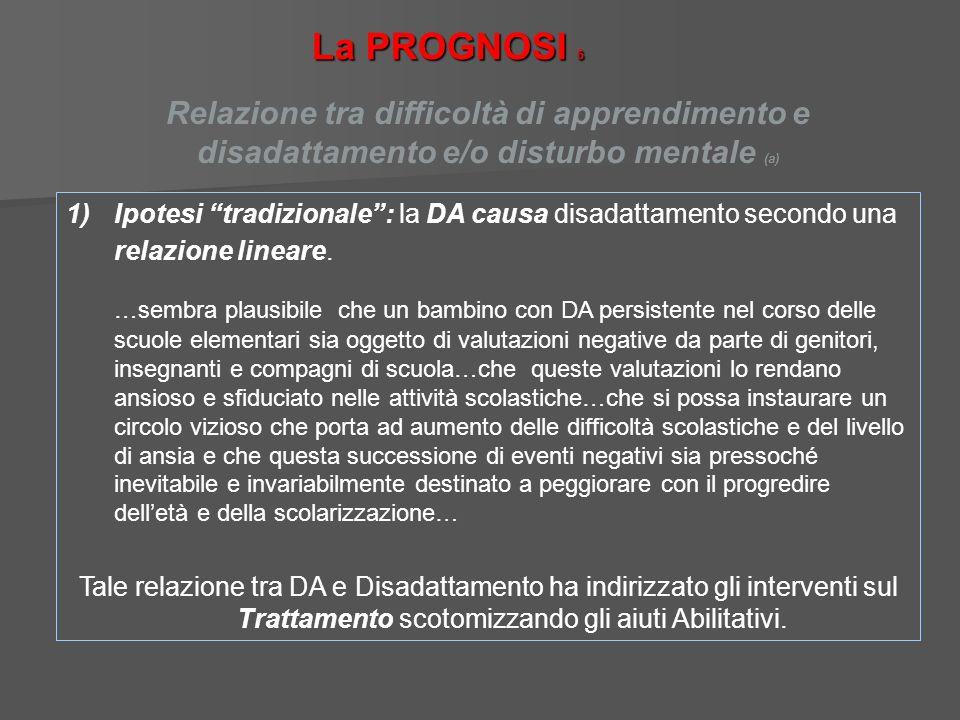 La PROGNOSI 6 Relazione tra difficoltà di apprendimento e disadattamento e/o disturbo mentale (a) 1)Ipotesi tradizionale: la DA causa disadattamento s