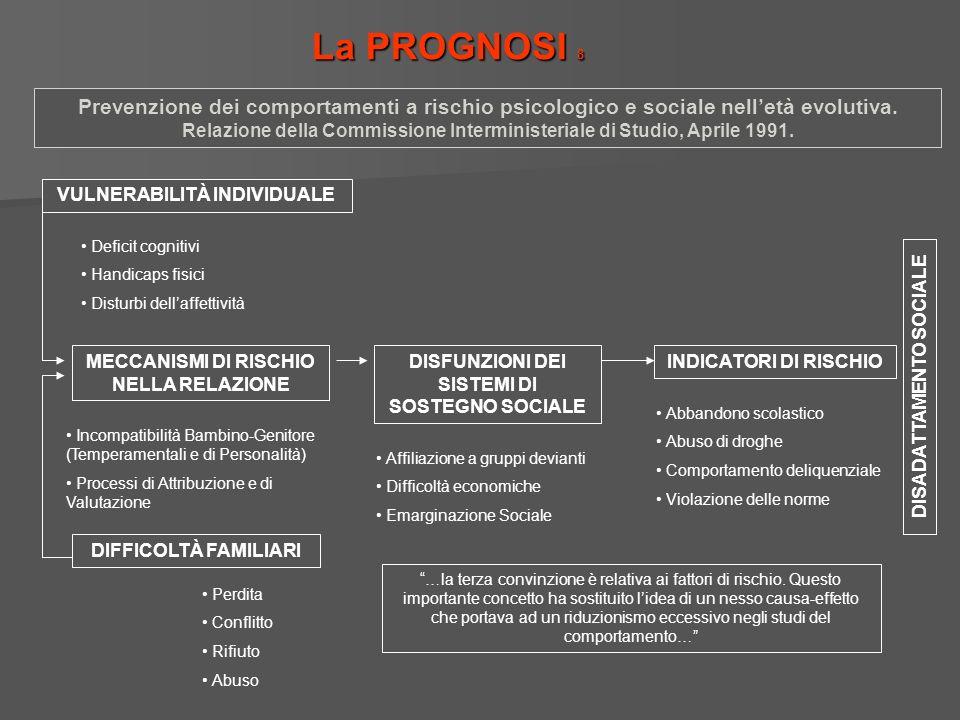 La PROGNOSI 8 Prevenzione dei comportamenti a rischio psicologico e sociale nelletà evolutiva. Relazione della Commissione Interministeriale di Studio