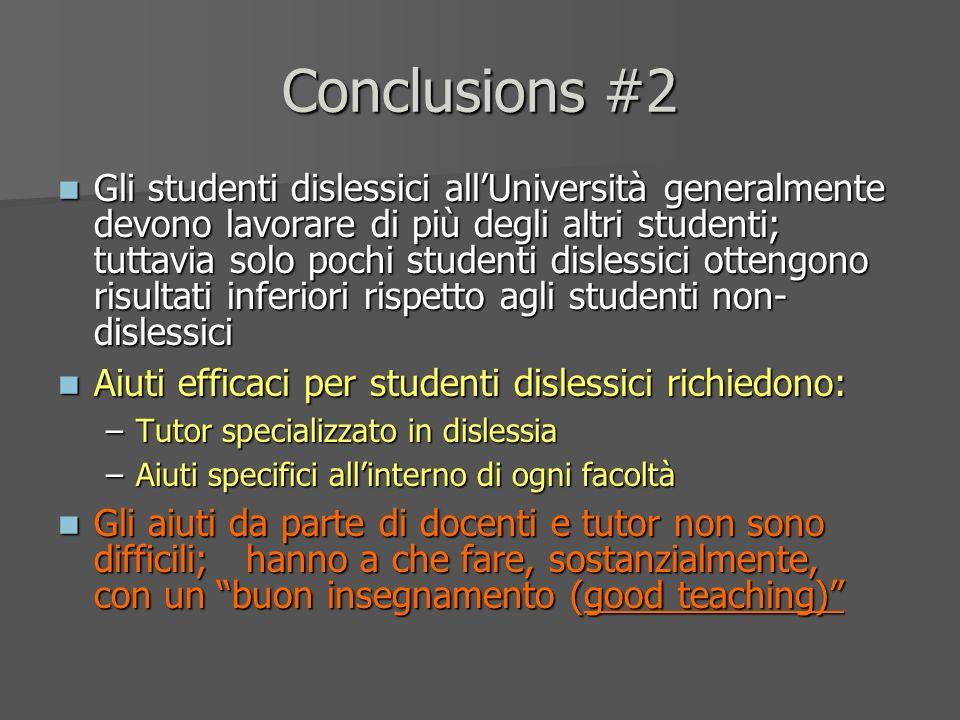 Conclusions #2 Gli studenti dislessici allUniversità generalmente devono lavorare di più degli altri studenti; tuttavia solo pochi studenti dislessici