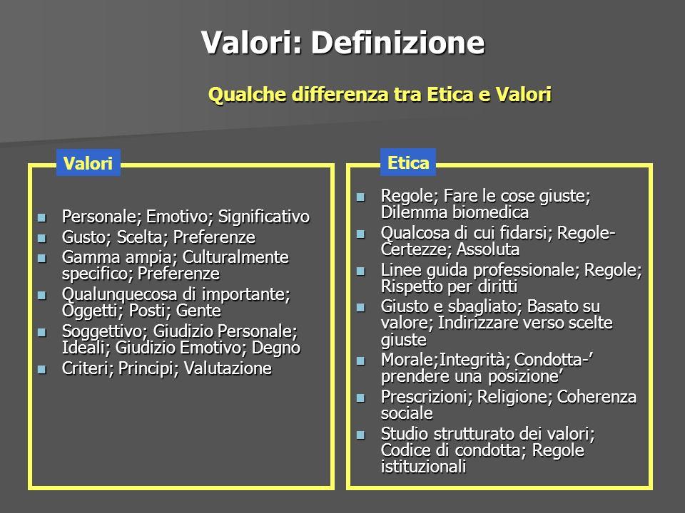 Valori: Definizione Personale; Emotivo; Significativo Personale; Emotivo; Significativo Gusto; Scelta; Preferenze Gusto; Scelta; Preferenze Gamma ampi