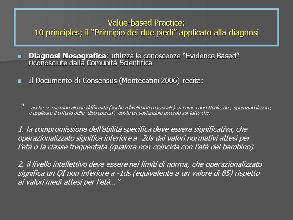 Value-based Practice: 10 principles; il Principio dei due piedi applicato alla diagnosi Diagnosi Nosografica: utilizza le conoscenze Evidence Based ri