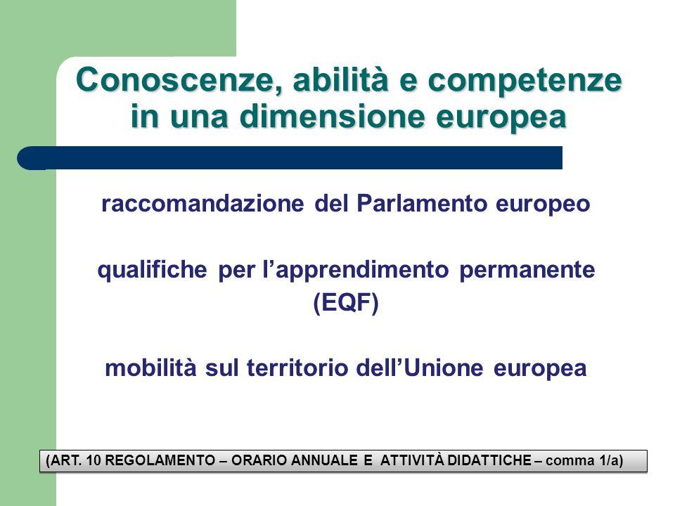 Conoscenze, abilità e competenze in una dimensione europea raccomandazione del Parlamento europeo qualifiche per lapprendimento permanente (EQF) mobilità sul territorio dellUnione europea (ART.
