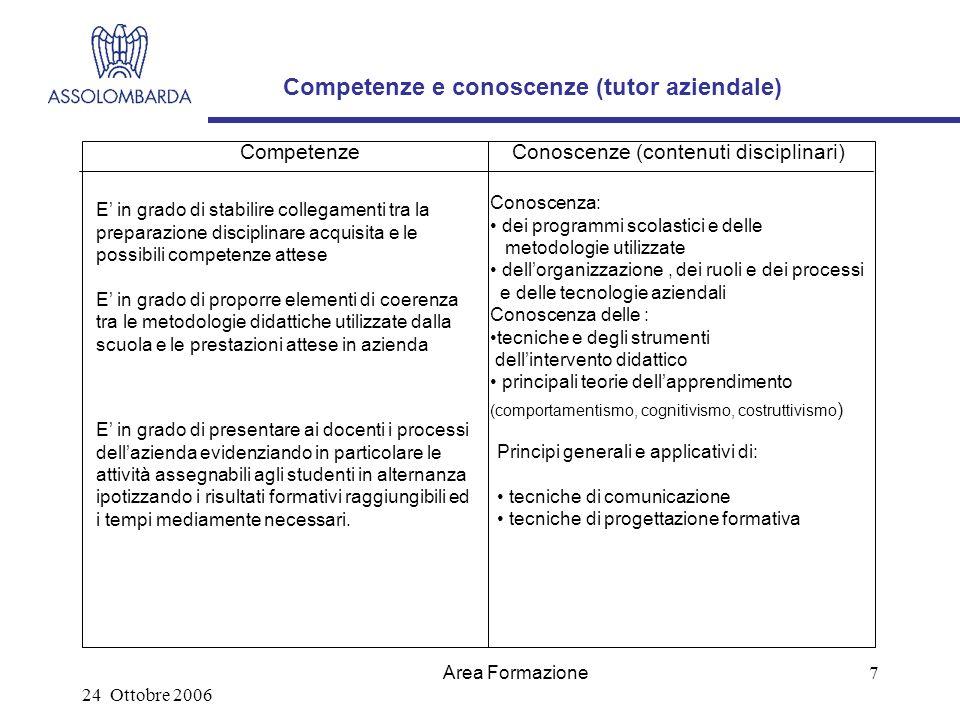 24 Ottobre 2006 Area Formazione 7 Conoscenze (contenuti disciplinari) Conoscenza: dei programmi scolastici e delle metodologie utilizzate dellorganizzazione, dei ruoli e dei processi e delle tecnologie aziendali Conoscenza delle : tecniche e degli strumenti dellintervento didattico principali teorie dellapprendimento (comportamentismo, cognitivismo, costruttivismo ) Principi generali e applicativi di: tecniche di comunicazione tecniche di progettazione formativa Competenze e conoscenze (tutor aziendale) Competenze E in grado di stabilire collegamenti tra la preparazione disciplinare acquisita e le possibili competenze attese E in grado di proporre elementi di coerenza tra le metodologie didattiche utilizzate dalla scuola e le prestazioni attese in azienda E in grado di presentare ai docenti i processi dellazienda evidenziando in particolare le attività assegnabili agli studenti in alternanza ipotizzando i risultati formativi raggiungibili ed i tempi mediamente necessari.