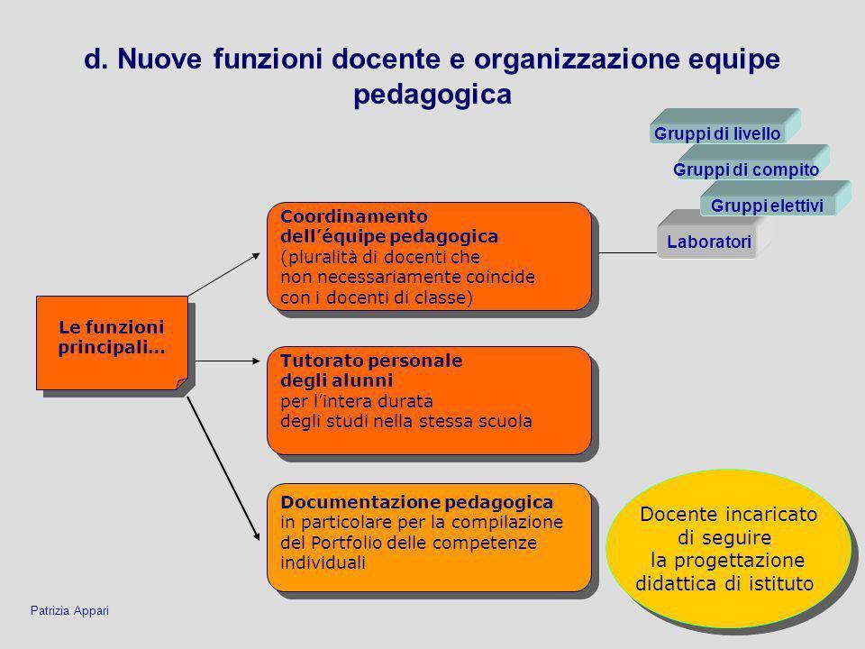 d. Nuove funzioni docente e organizzazione equipe pedagogica Le funzioni principali… Coordinamento delléquipe pedagogica (pluralità di docenti che non