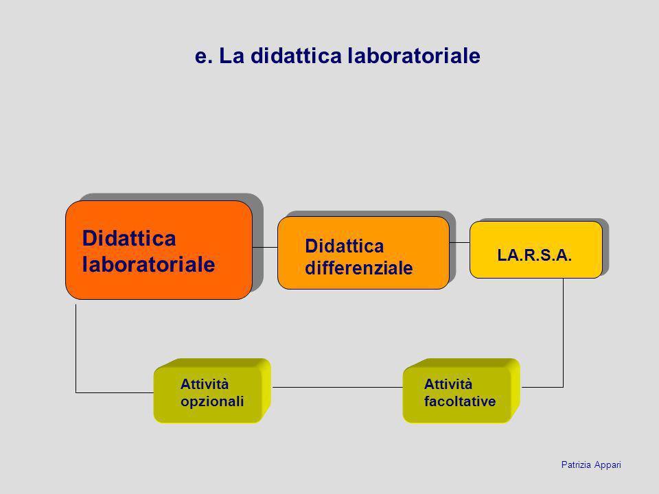 e. La didattica laboratoriale Patrizia Appari Didattica differenziale LA.R.S.A. Didattica laboratoriale Attività opzionali Attività facoltative