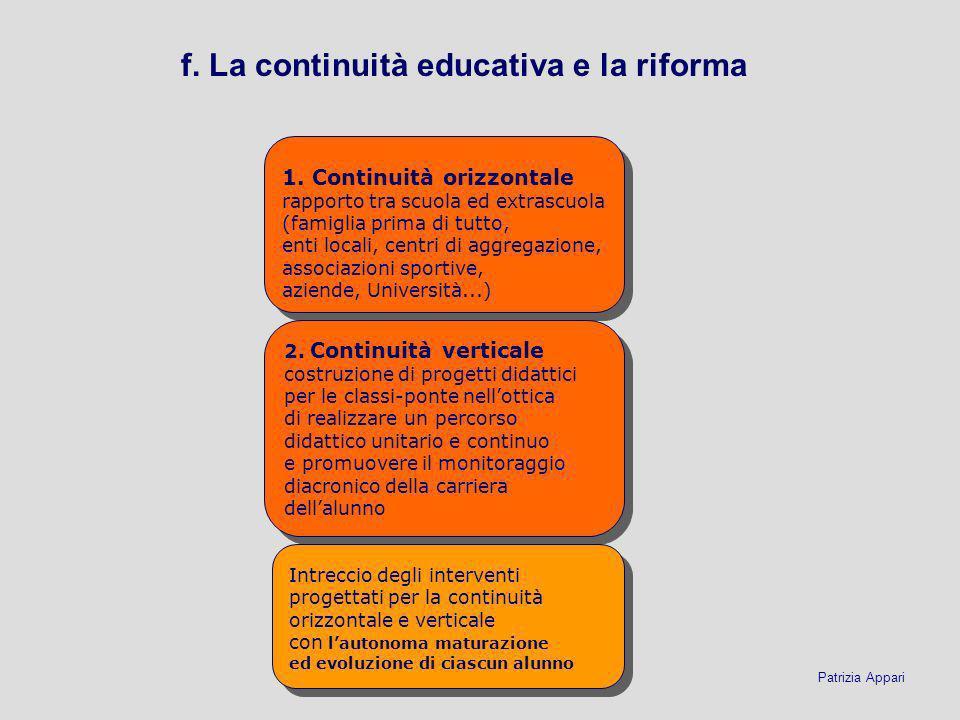 f. La continuità educativa e la riforma 1. Continuità orizzontale rapporto tra scuola ed extrascuola (famiglia prima di tutto, enti locali, centri di