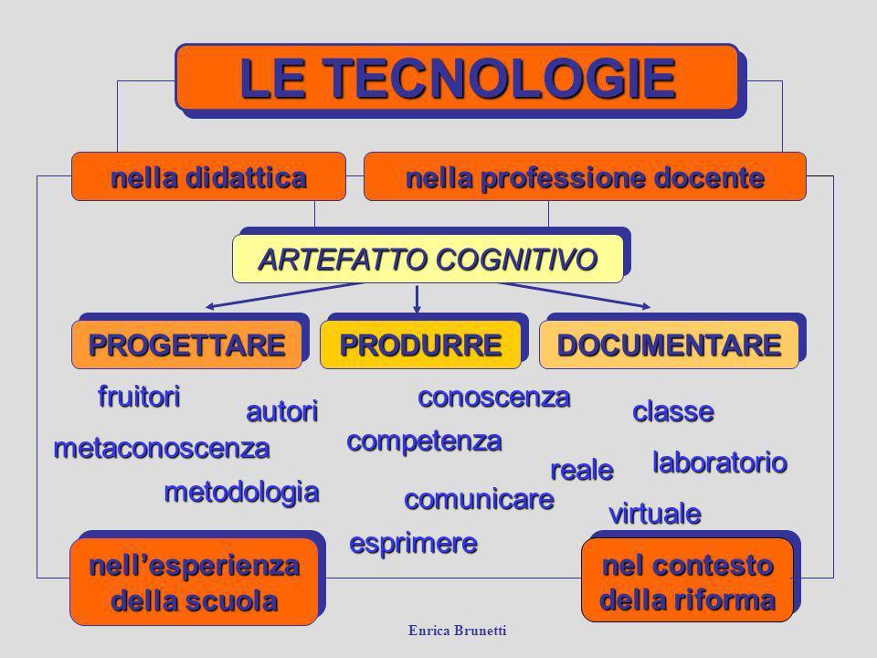LE TECNOLOGIE nel contesto della riforma nel contesto della riforma PROGETTAREPROGETTAREDOCUMENTAREDOCUMENTAREPRODURREPRODURRE fruitori autori comunic