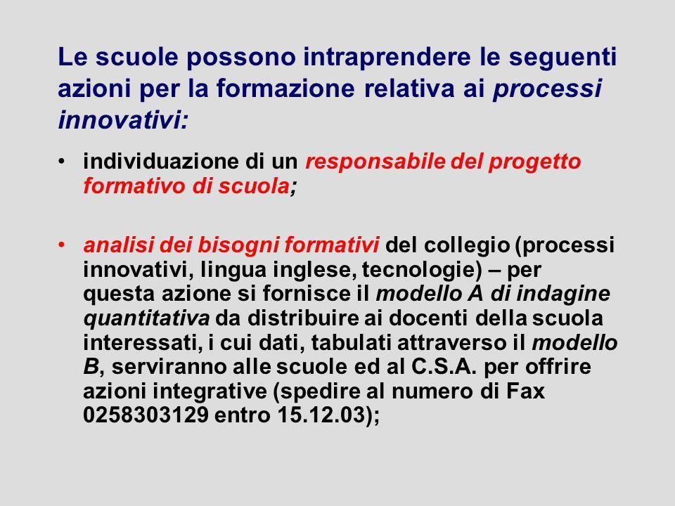 Le scuole possono intraprendere le seguenti azioni per la formazione relativa ai processi innovativi: individuazione di un responsabile del progetto f