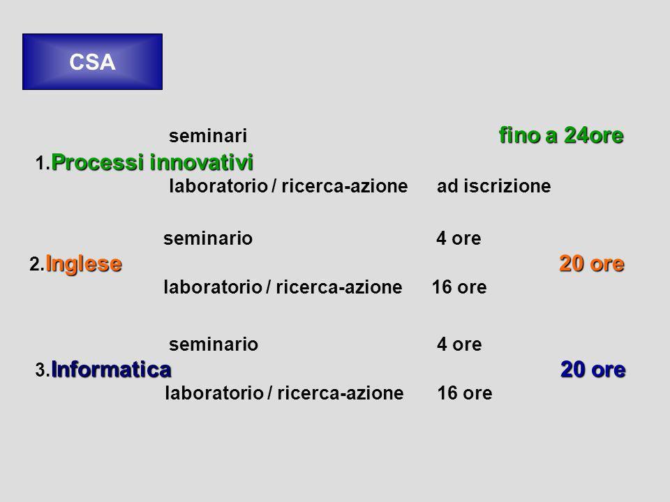 CSA seminario 4 ore Informatica20 ore 3. Informatica 20 ore laboratorio / ricerca-azione16 ore seminario 4 ore. Inglese20 ore 2. Inglese 20 ore labora