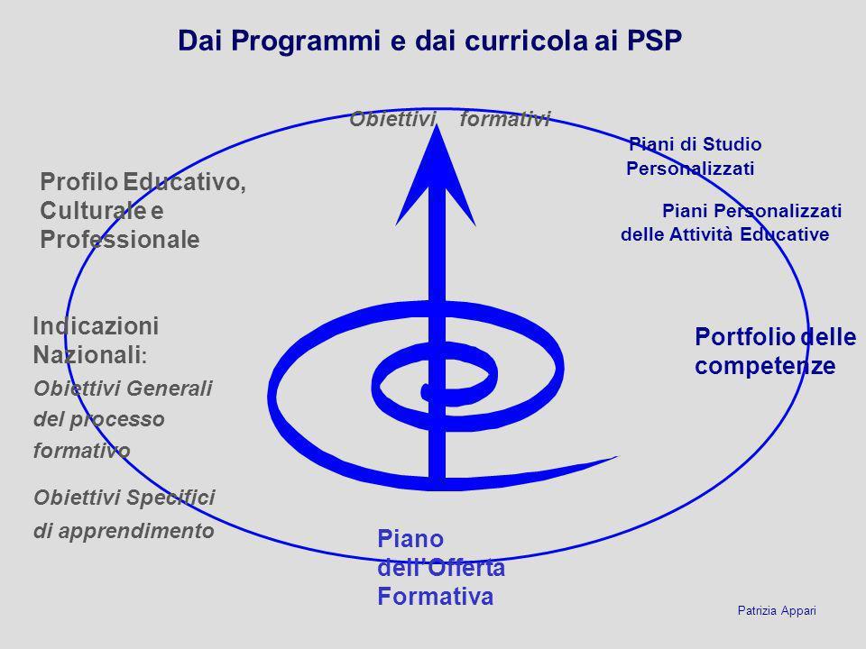 Dai Programmi e dai curricola ai PSP Profilo Educativo, Culturale e Professionale Indicazioni Nazionali : Obiettivi Generali del processo formativo Ob