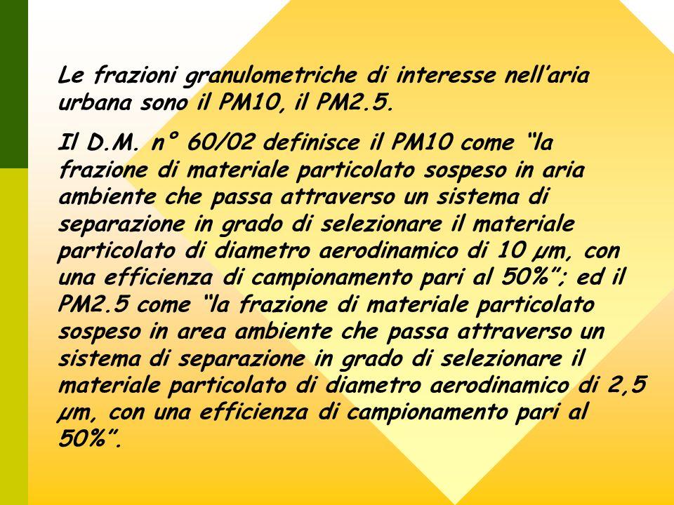 Le frazioni granulometriche di interesse nellaria urbana sono il PM10, il PM2.5. Il D.M. n° 60/02 definisce il PM10 come la frazione di materiale part