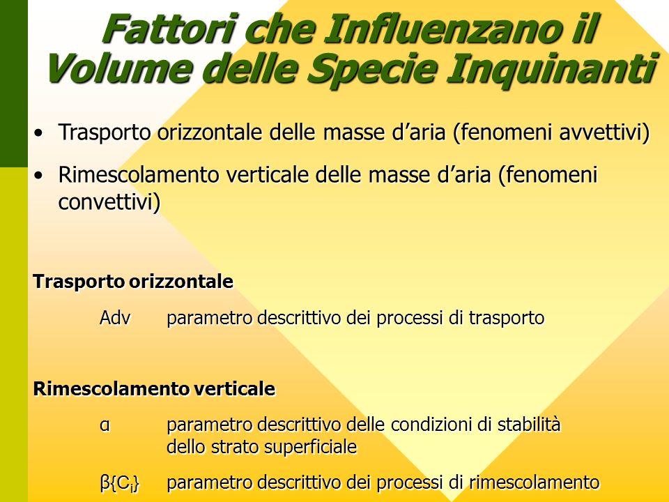 PM10 in Varie Città Italiane 40 µg/m 3 valore limite al 2005; 20 µg/m 3 valore limite al 2010 (D.M.