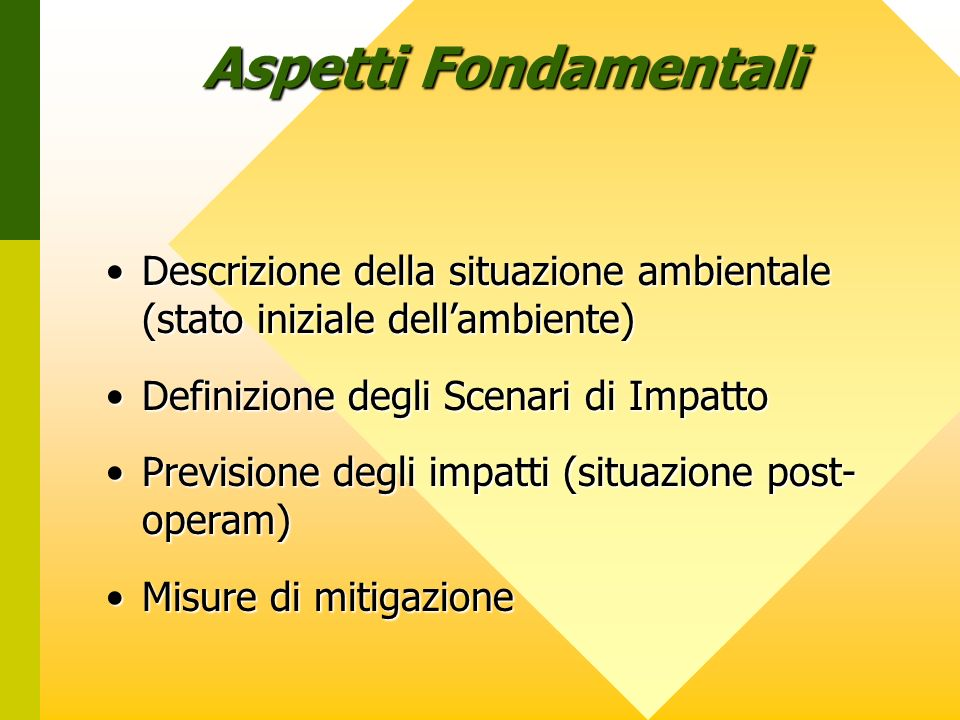 NO 2 in Varie Città Italiane 40 µg/m 3 valore limite al 2010; 18 max superamenti permessi (D.M.