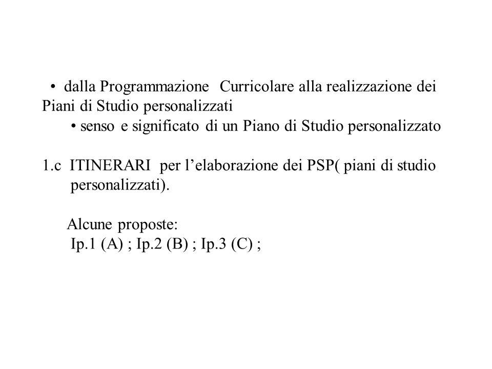 dalla Programmazione Curricolare alla realizzazione dei Piani di Studio personalizzati senso e significato di un Piano di Studio personalizzato 1.c IT
