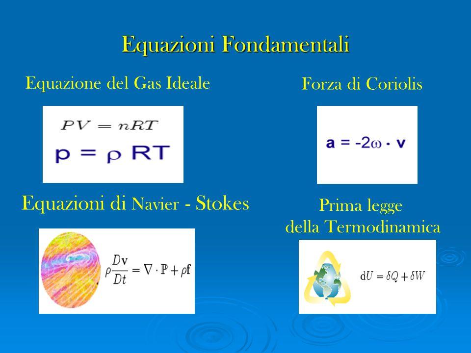 Equazioni Fondamentali Equazione del Gas Ideale Equazioni di Navier - Stokes Forza di Coriolis Prima legge della Termodinamica