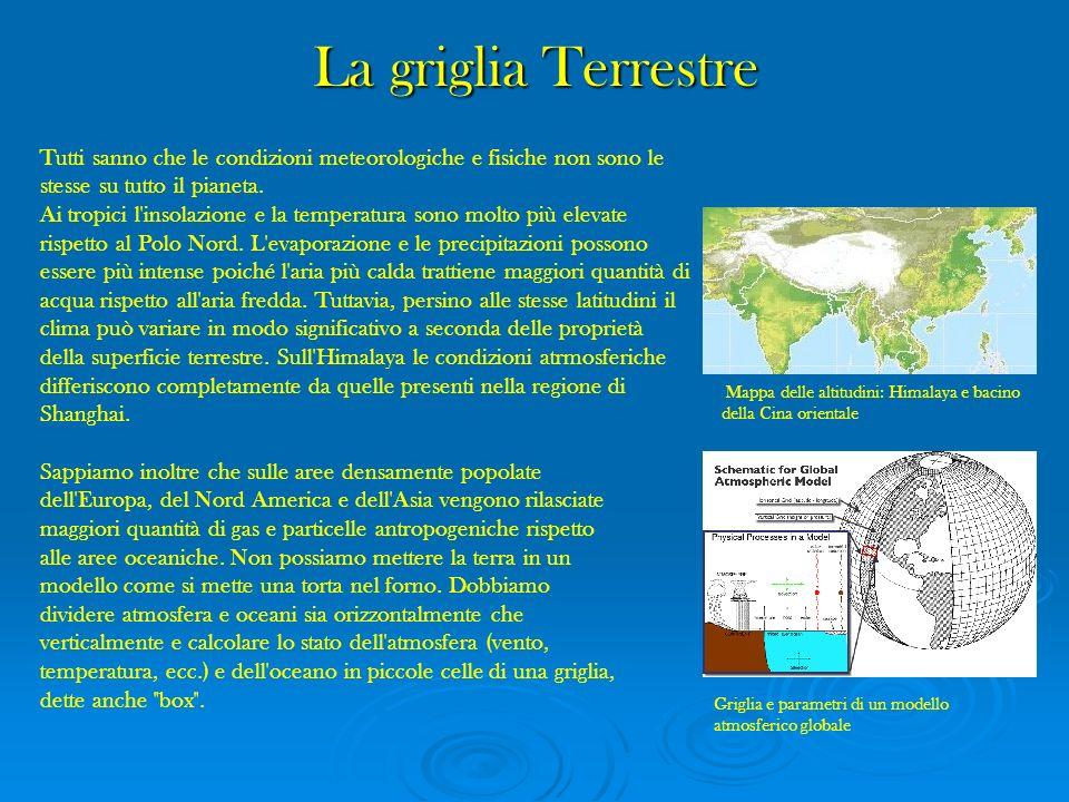La griglia Terrestre I modelli globali tradizionai presentano una risoluzione orizzontale di 250 km ed una risoluzione verticale di 1 km, mentre le versioni più aggiornate vantano risoluzioni ancora più precise.