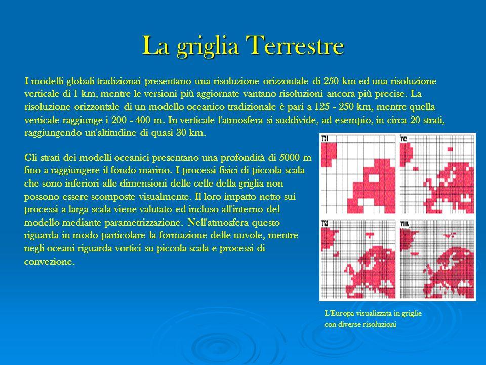 La griglia Terrestre I modelli globali tradizionai presentano una risoluzione orizzontale di 250 km ed una risoluzione verticale di 1 km, mentre le ve