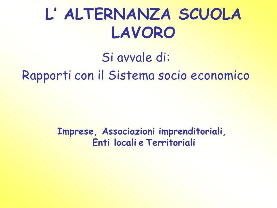 L ALTERNANZA SCUOLA LAVORO Si avvale di: Rapporti con il Sistema socio economico Imprese, Associazioni imprenditoriali, Enti locali e Territoriali