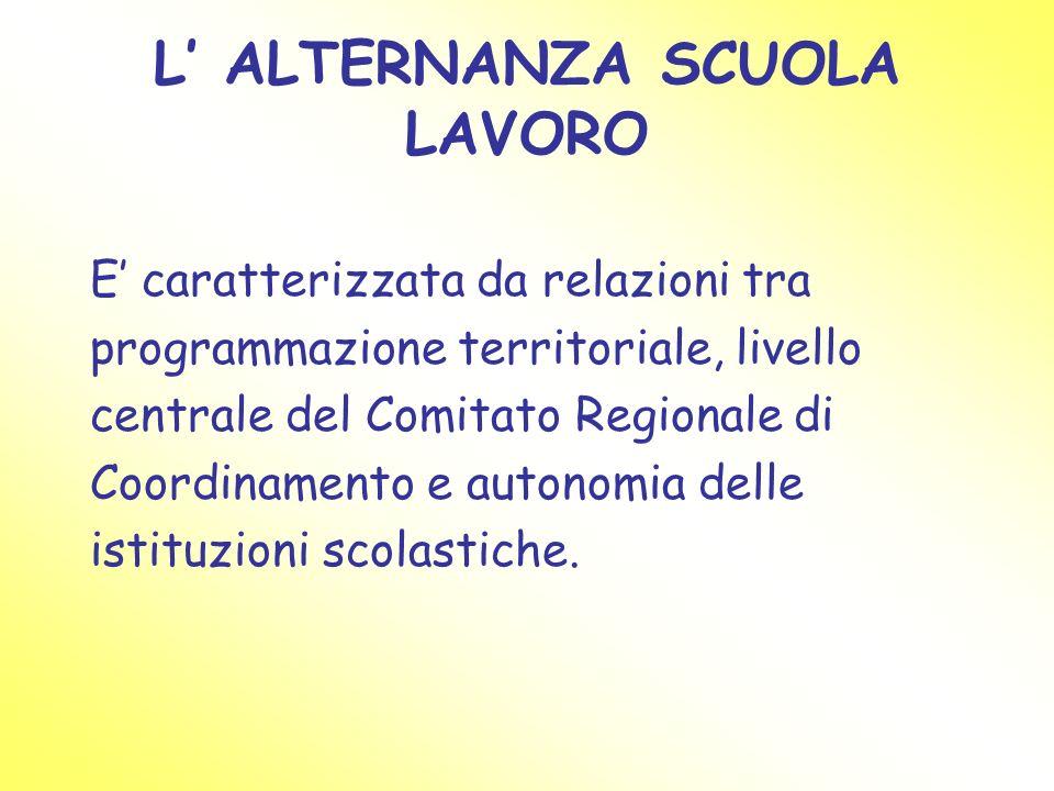 L ALTERNANZA SCUOLA LAVORO E caratterizzata da relazioni tra programmazione territoriale, livello centrale del Comitato Regionale di Coordinamento e autonomia delle istituzioni scolastiche.