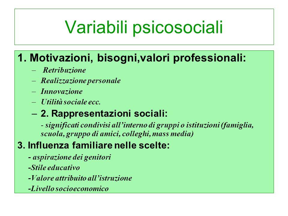 Variabili psicosociali 1.
