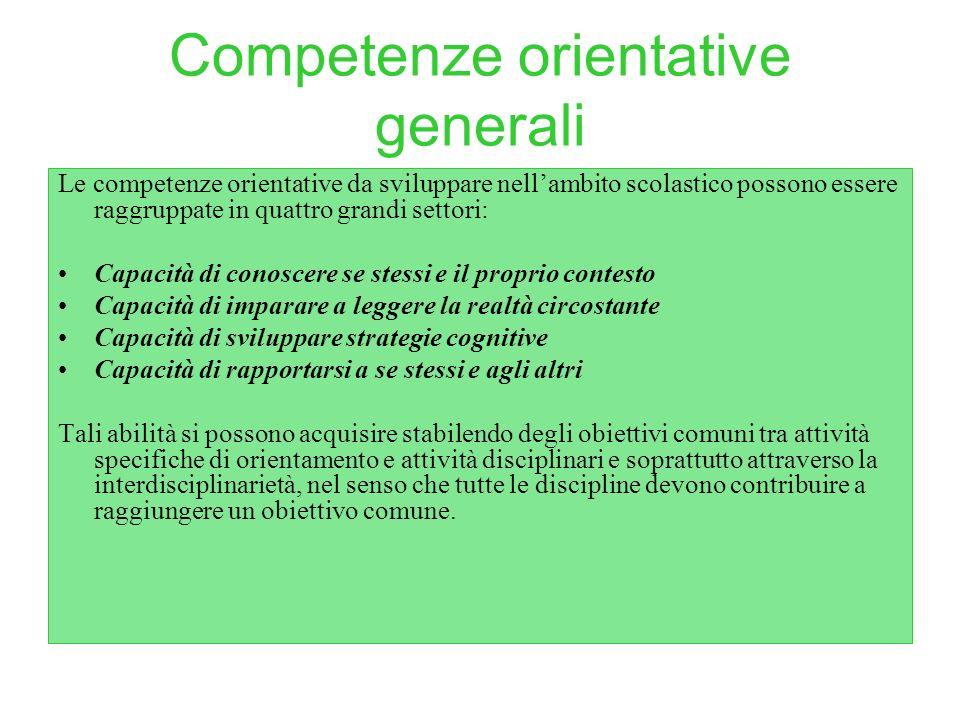 Competenze orientative generali Le competenze orientative da sviluppare nellambito scolastico possono essere raggruppate in quattro grandi settori: Capacità di conoscere se stessi e il proprio contesto Capacità di imparare a leggere la realtà circostante Capacità di sviluppare strategie cognitive Capacità di rapportarsi a se stessi e agli altri Tali abilità si possono acquisire stabilendo degli obiettivi comuni tra attività specifiche di orientamento e attività disciplinari e soprattutto attraverso la interdisciplinarietà, nel senso che tutte le discipline devono contribuire a raggiungere un obiettivo comune.