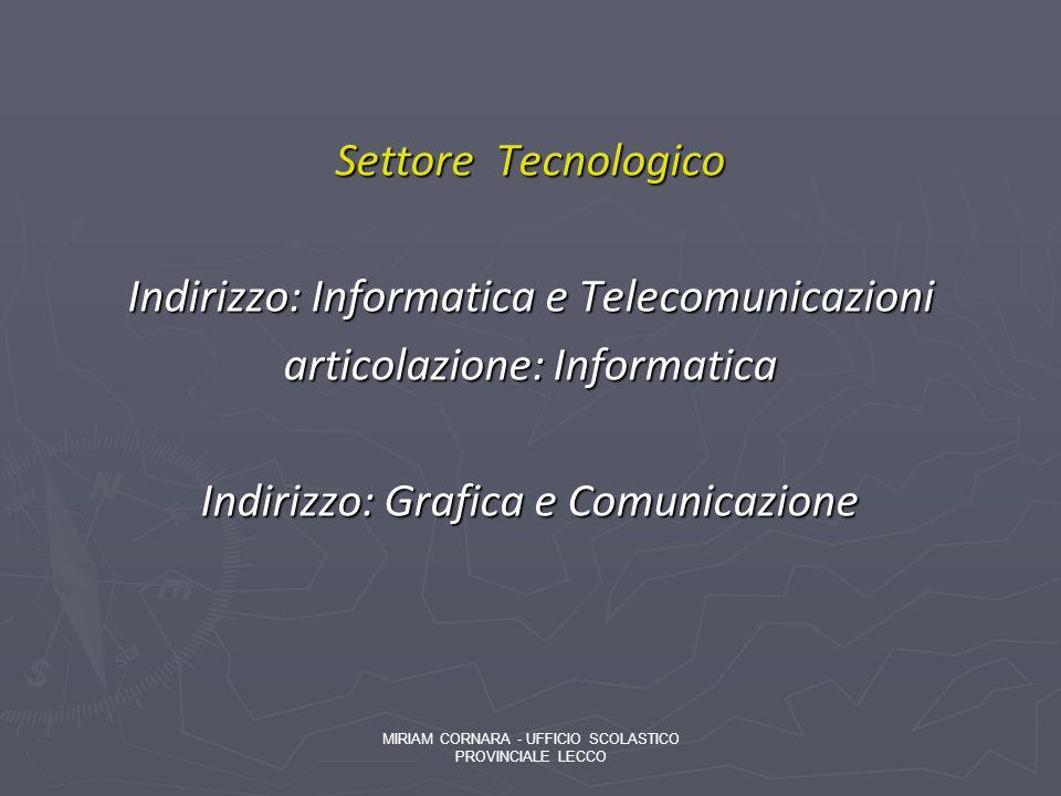 Settore Tecnologico Indirizzo: Informatica e Telecomunicazioni articolazione: Informatica Indirizzo: Grafica e Comunicazione MIRIAM CORNARA - UFFICIO