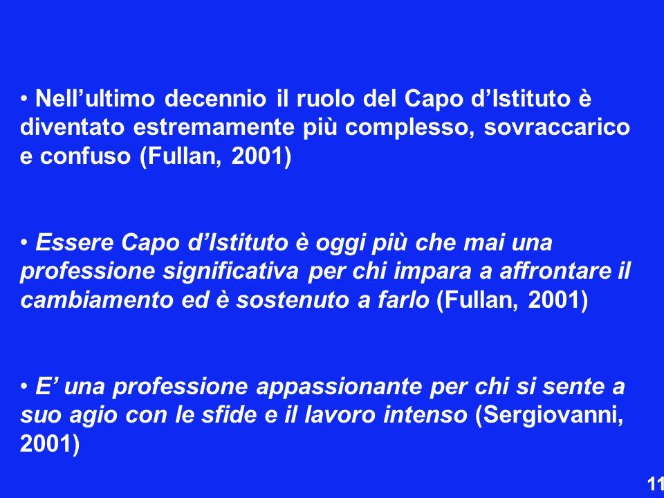 Nellultimo decennio il ruolo del Capo dIstituto è diventato estremamente più complesso, sovraccarico e confuso (Fullan, 2001) Essere Capo dIstituto è