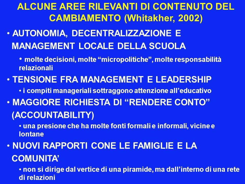 ALCUNE AREE RILEVANTI DI CONTENUTO DEL CAMBIAMENTO (Whitakher, 2002) AUTONOMIA, DECENTRALIZZAZIONE E MANAGEMENT LOCALE DELLA SCUOLA molte decisioni, m