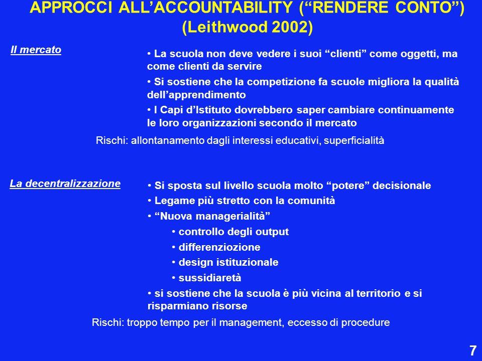 APPROCCI ALLACCOUNTABILITY (RENDERE CONTO) (Leithwood 2002) Il mercato La scuola non deve vedere i suoi clienti come oggetti, ma come clienti da servi