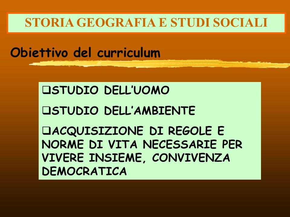 STORIA GEOGRAFIA E STUDI SOCIALI STUDIO DELLUOMO STUDIO DELLAMBIENTE ACQUISIZIONE DI REGOLE E NORME DI VITA NECESSARIE PER VIVERE INSIEME, CONVIVENZA
