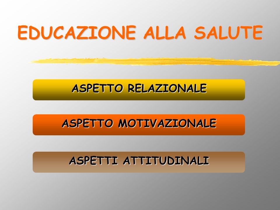 EDUCAZIONE ALLA SALUTE ASPETTO RELAZIONALE ASPETTO MOTIVAZIONALE ASPETTI ATTITUDINALI