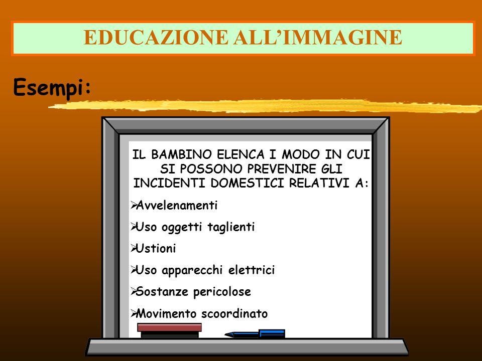 EDUCAZIONE ALLIMMAGINE Esempi: IL BAMBINO ELENCA I MODO IN CUI SI POSSONO PREVENIRE GLI INCIDENTI DOMESTICI RELATIVI A: Avvelenamenti Uso oggetti tagl