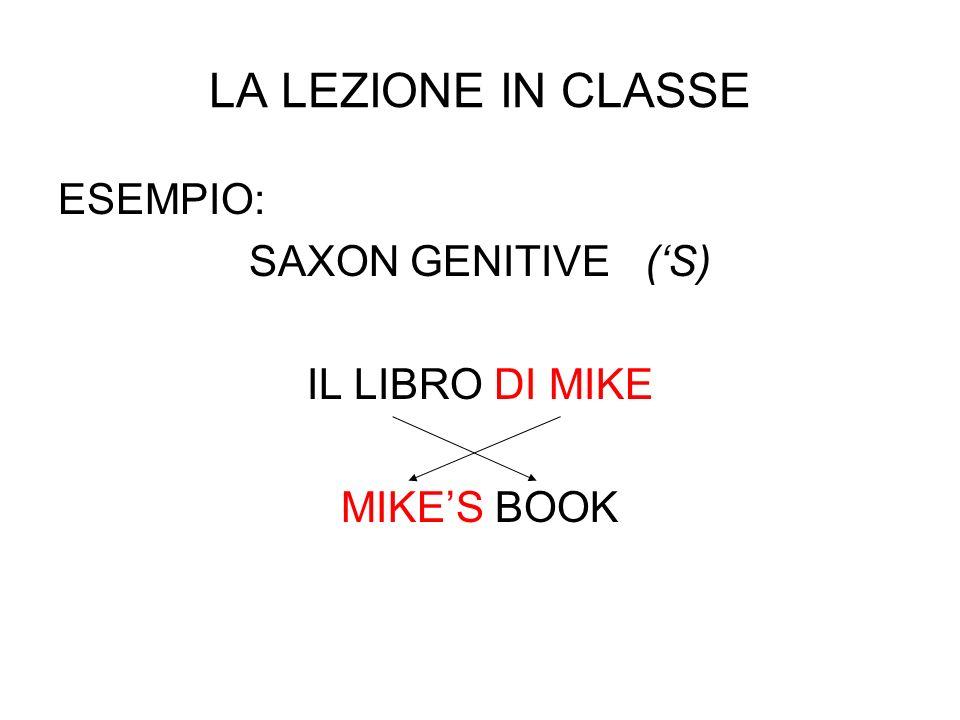 LA LEZIONE IN CLASSE ESEMPIO: SAXON GENITIVE (S) IL LIBRO DI MIKE MIKES BOOK