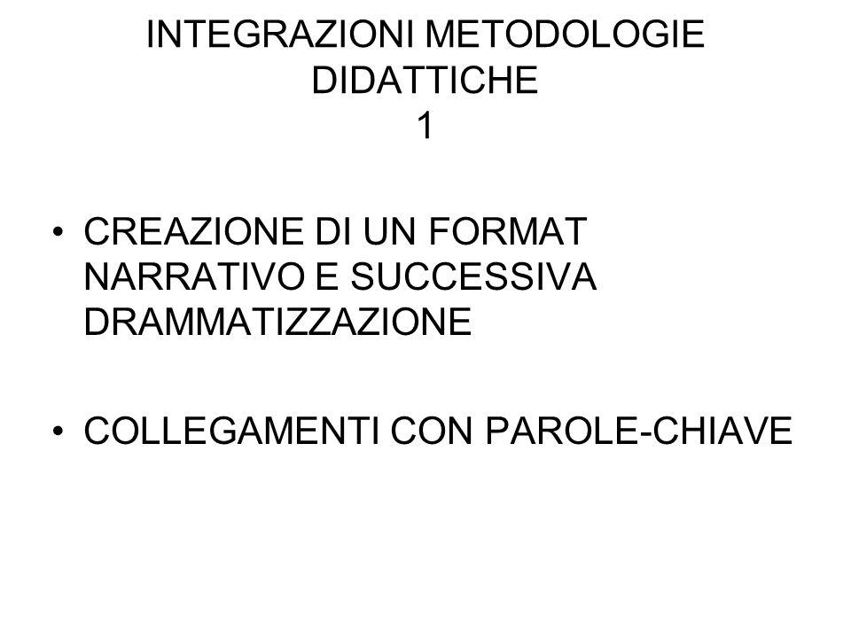 INTEGRAZIONI METODOLOGIE DIDATTICHE 1 CREAZIONE DI UN FORMAT NARRATIVO E SUCCESSIVA DRAMMATIZZAZIONE COLLEGAMENTI CON PAROLE-CHIAVE