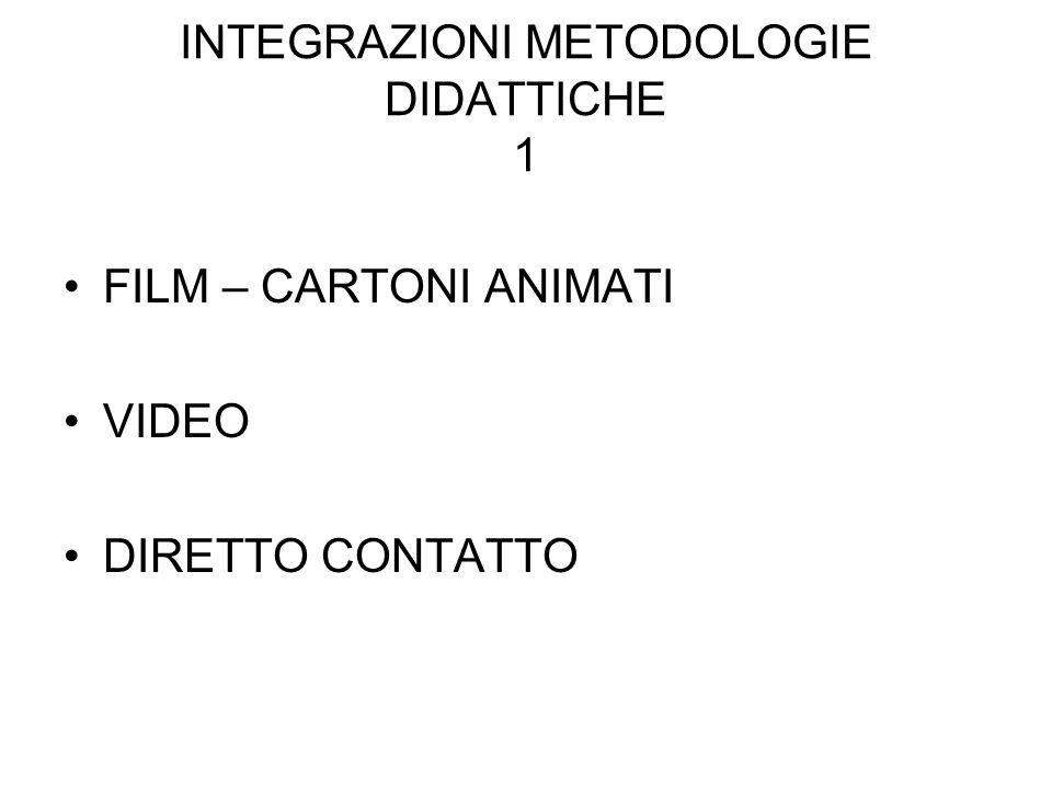 INTEGRAZIONI METODOLOGIE DIDATTICHE 1 FILM – CARTONI ANIMATI VIDEO DIRETTO CONTATTO