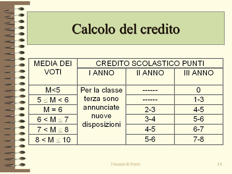 l esame di Stato16 Calcolo del credito