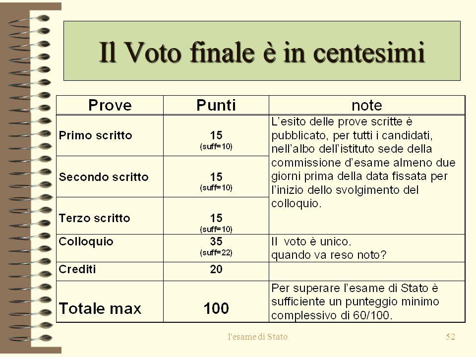 l esame di Stato52 Il Voto finale è in centesimi