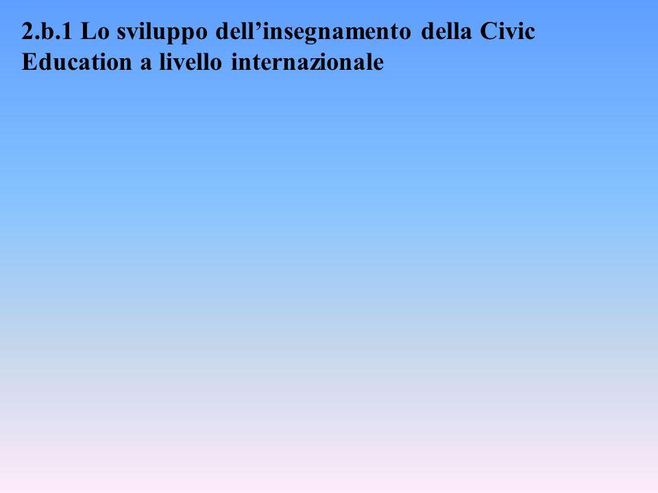 2.b.1 Lo sviluppo dellinsegnamento della Civic Education a livello internazionale