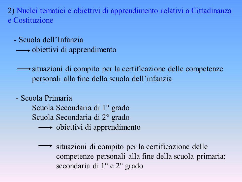 2) Nuclei tematici e obiettivi di apprendimento relativi a Cittadinanza e Costituzione - Scuola dellInfanzia obiettivi di apprendimento situazioni di