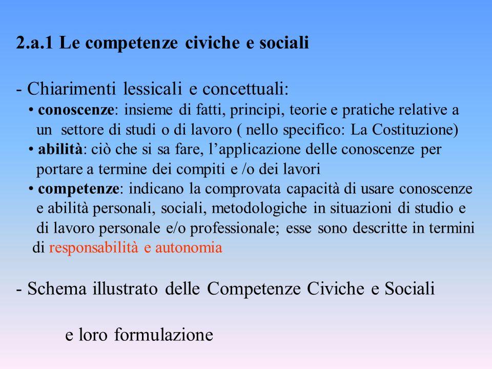 2.a.1 Le competenze civiche e sociali - Chiarimenti lessicali e concettuali: conoscenze: insieme di fatti, principi, teorie e pratiche relative a un s