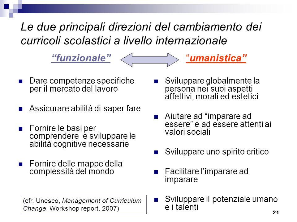 21 Le due principali direzioni del cambiamento dei curricoli scolastici a livello internazionale funzionale Dare competenze specifiche per il mercato