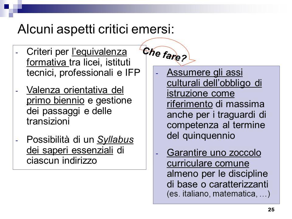 25 Alcuni aspetti critici emersi: - Criteri per lequivalenza formativa tra licei, istituti tecnici, professionali e IFP - Valenza orientativa del prim